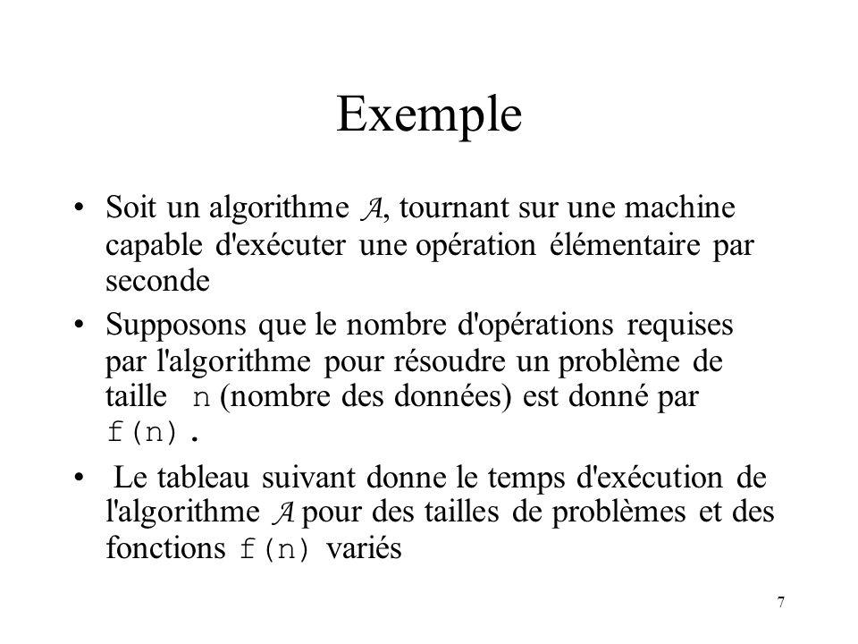 Exemple Soit un algorithme A, tournant sur une machine capable d exécuter une opération élémentaire par seconde.