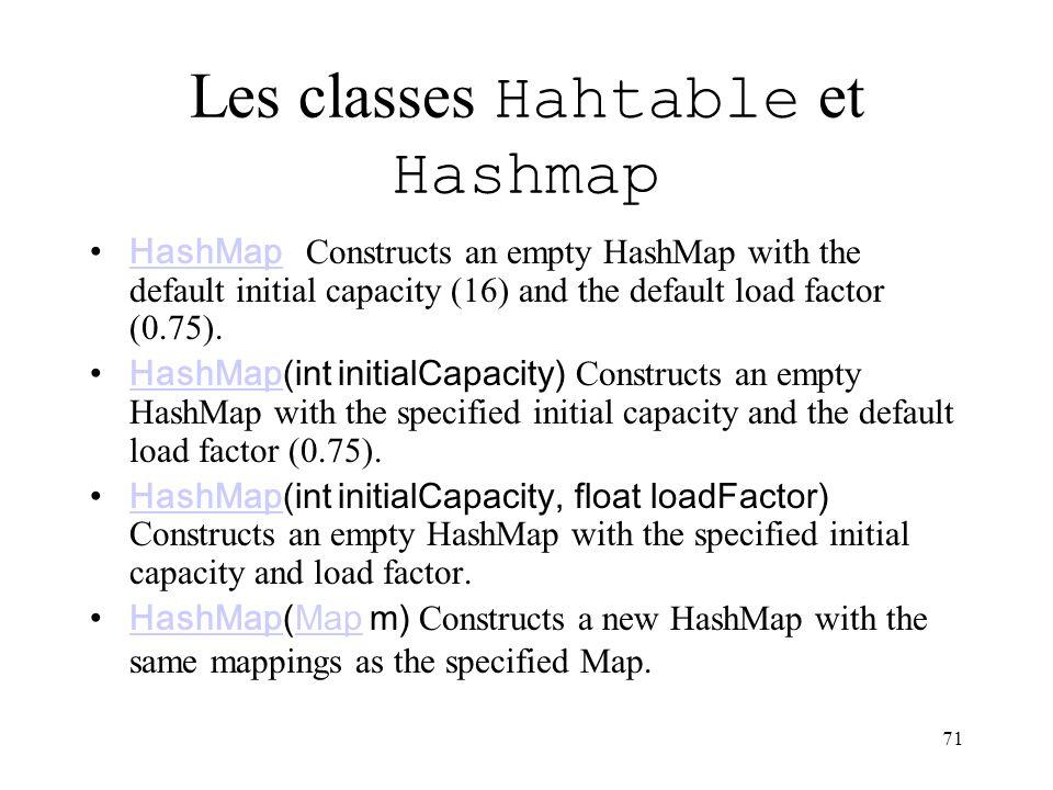 Les classes Hahtable et Hashmap