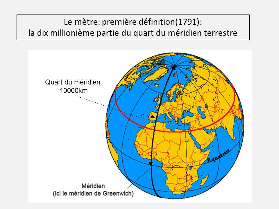 Le mètre: première définition(1791):