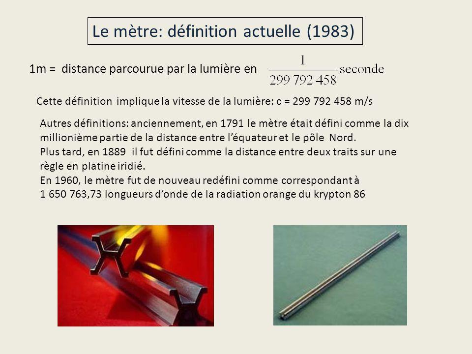 Le mètre: définition actuelle (1983)