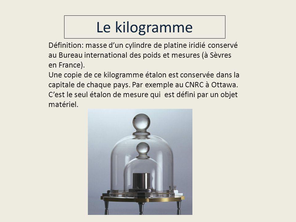 Le kilogramme Définition: masse d'un cylindre de platine iridié conservé au Bureau international des poids et mesures (à Sèvres en France).