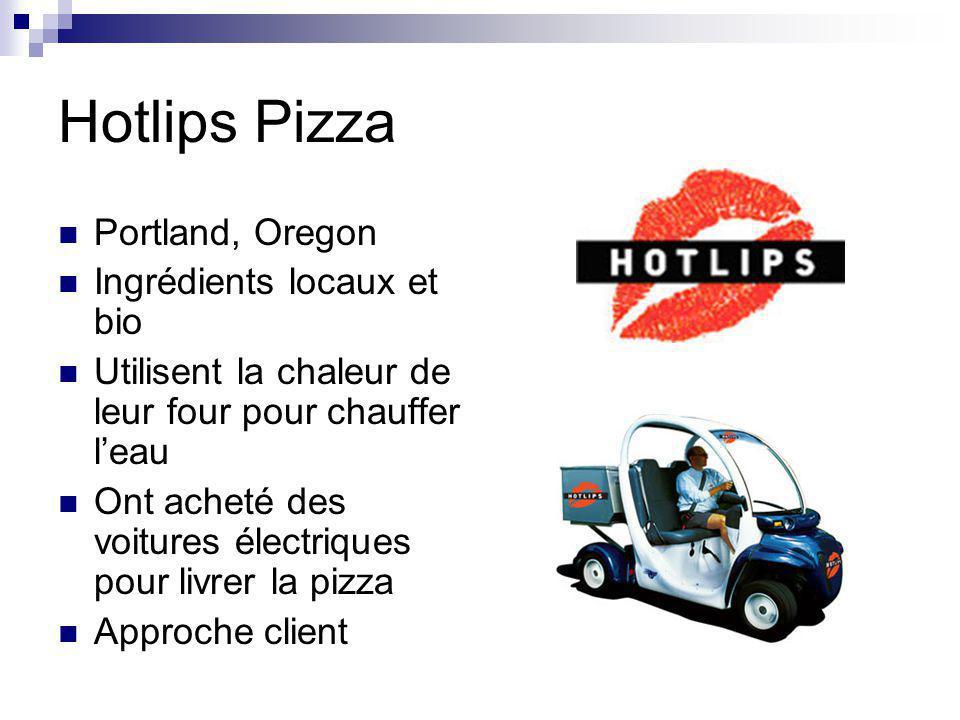Hotlips Pizza Portland, Oregon Ingrédients locaux et bio