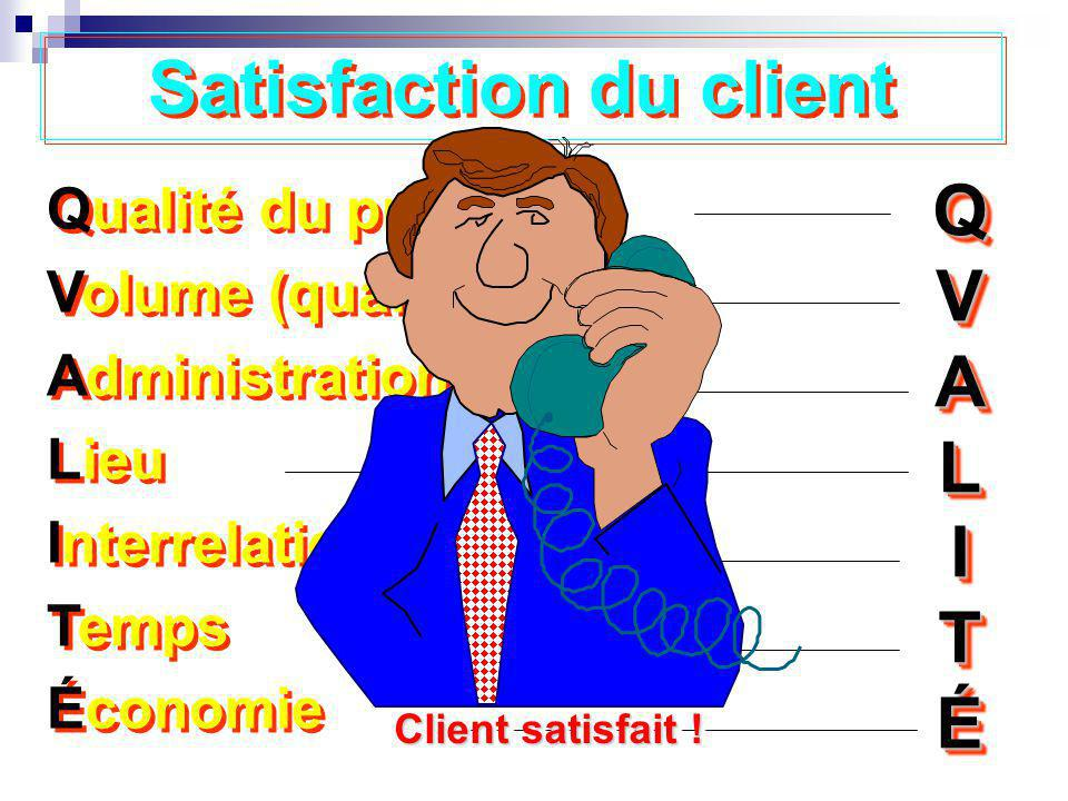 Satisfaction du client