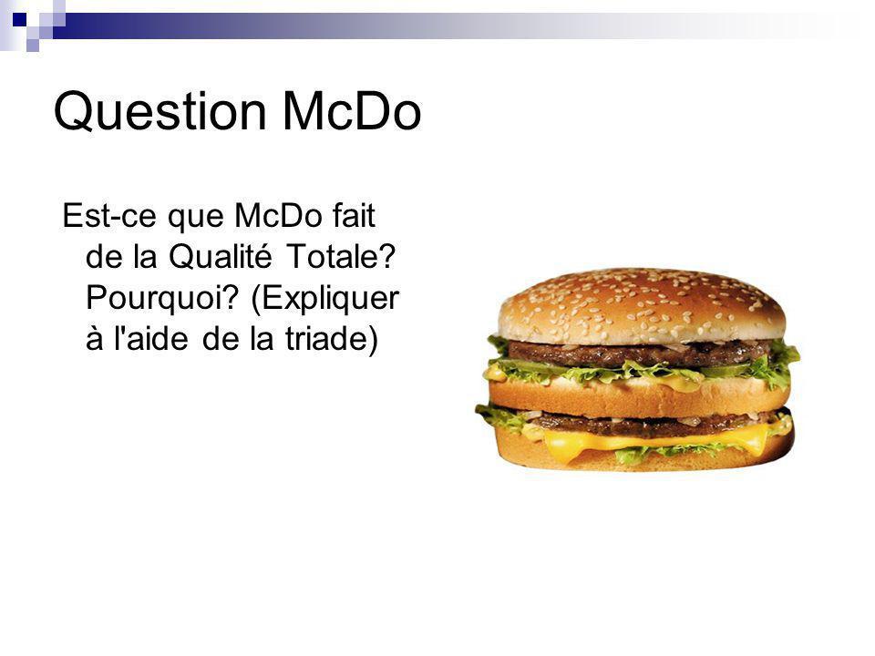 Question McDo Est-ce que McDo fait de la Qualité Totale.