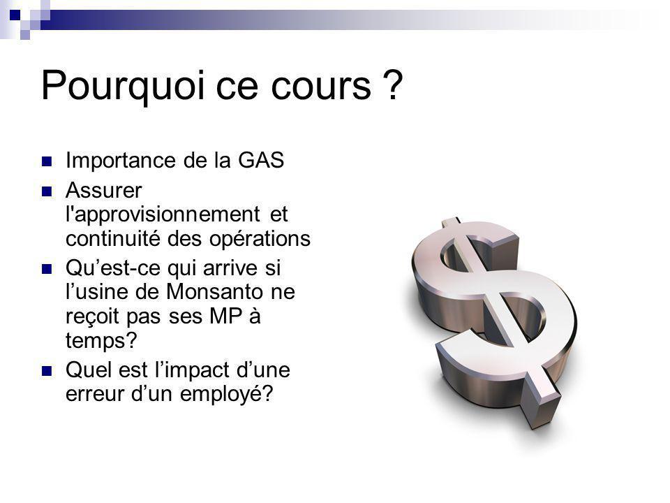 Pourquoi ce cours Importance de la GAS