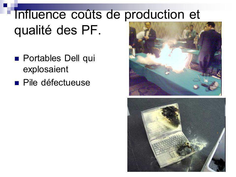 Influence coûts de production et qualité des PF.