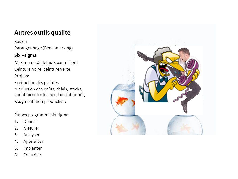 Autres outils qualité Six –sigma Kaizen Parangonnage (Benchmarking)