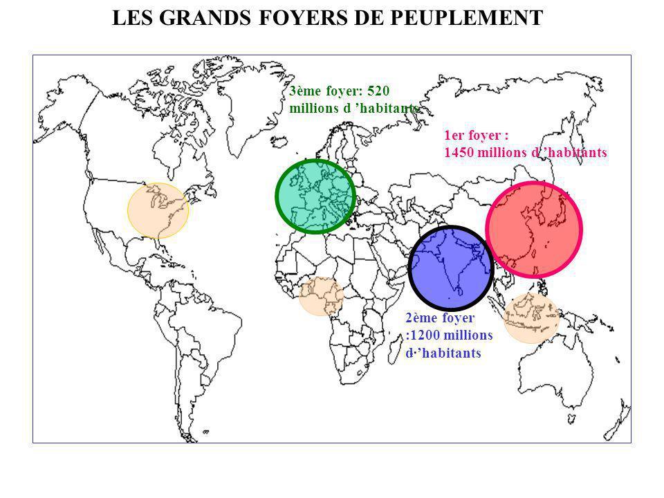 LES GRANDS FOYERS DE PEUPLEMENT