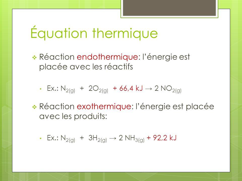 Équation thermique Réaction endothermique: l'énergie est placée avec les réactifs. Ex.: N2(g) + 2O2(g) + 66,4 kJ → 2 NO2(g)