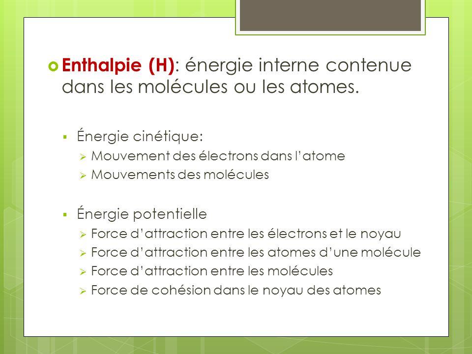 Enthalpie (H): énergie interne contenue dans les molécules ou les atomes.