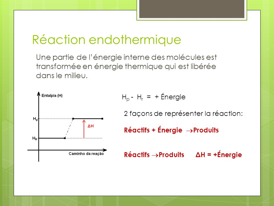 Réaction endothermique