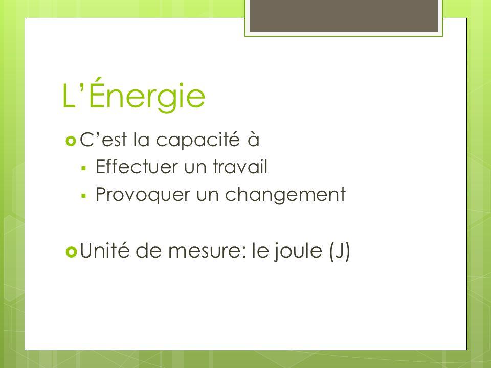 L'Énergie Unité de mesure: le joule (J) C'est la capacité à