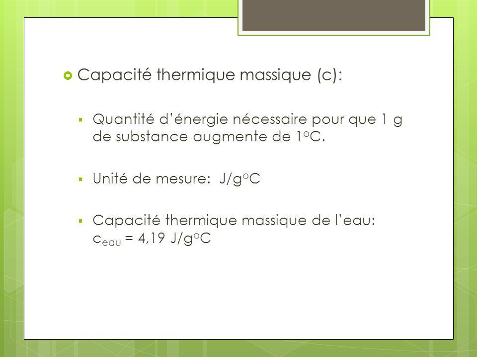 Capacité thermique massique (c):