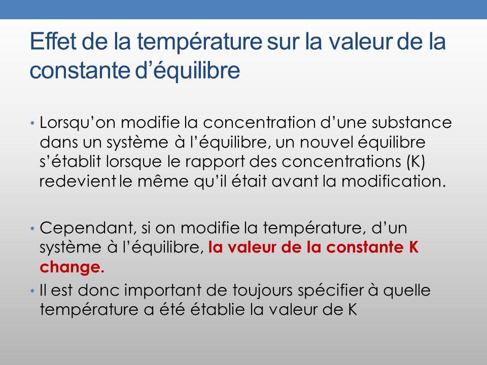 Effet de la température sur la valeur de la constante d'équilibre