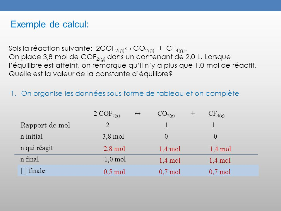 Exemple de calcul: Sois la réaction suivante: 2COF2(g)↔ CO2(g) + CF4(g).