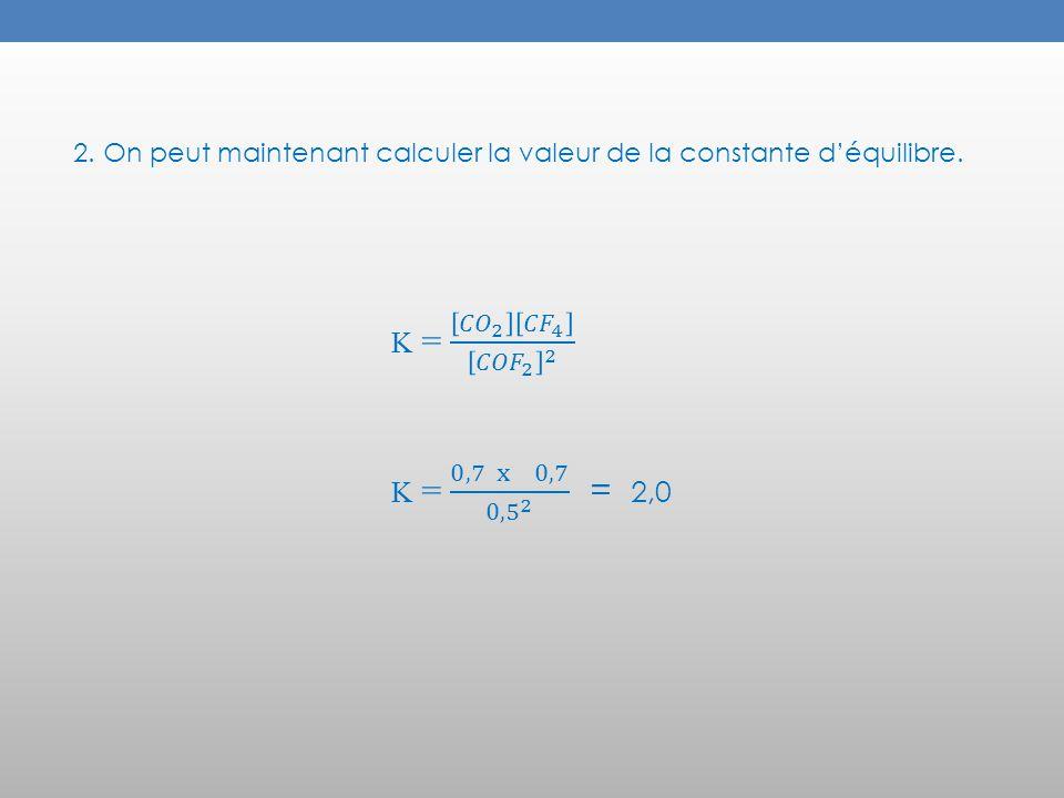 2. On peut maintenant calculer la valeur de la constante d'équilibre.
