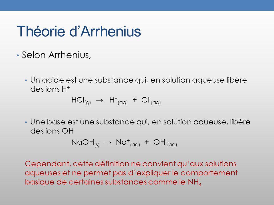 Théorie d'Arrhenius Selon Arrhenius,