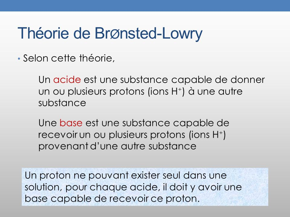 Théorie de BrØnsted-Lowry
