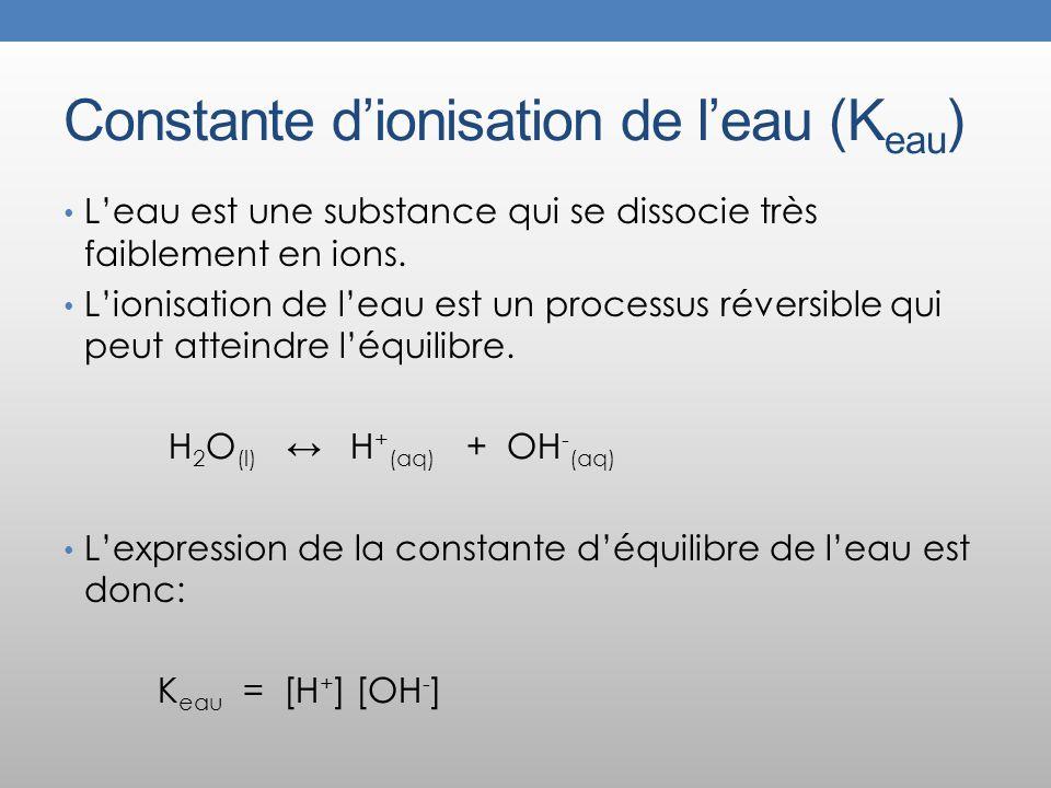 Constante d'ionisation de l'eau (Keau)