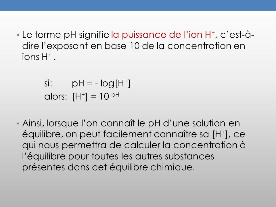 Le terme pH signifie la puissance de l'ion H+, c'est-à-dire l'exposant en base 10 de la concentration en ions H+ .