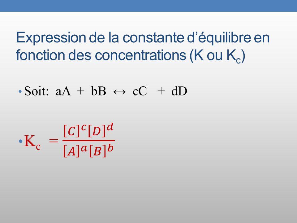 Expression de la constante d'équilibre en fonction des concentrations (K ou Kc)