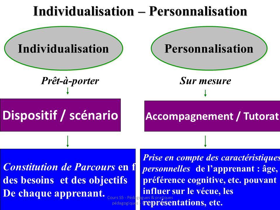 Individualisation – Personnalisation