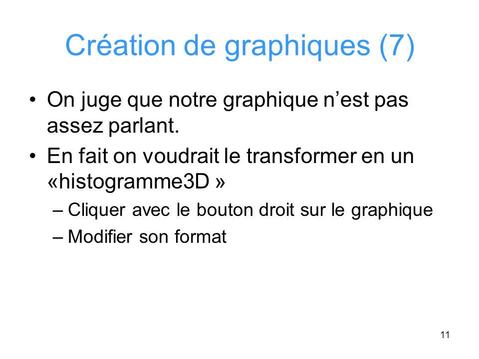 Création de graphiques (7)