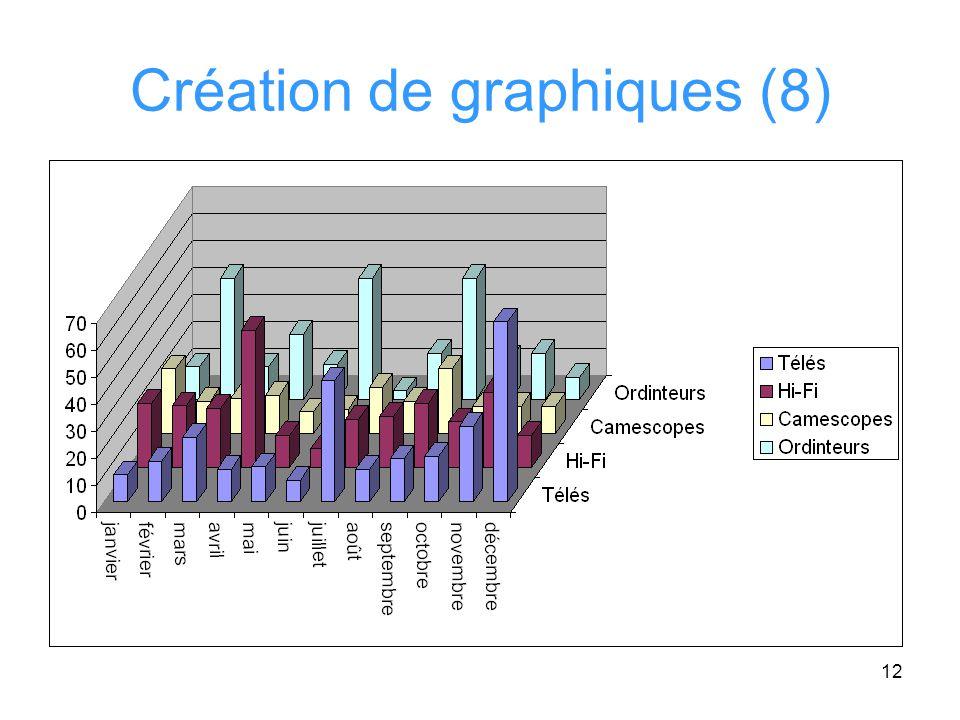 Création de graphiques (8)