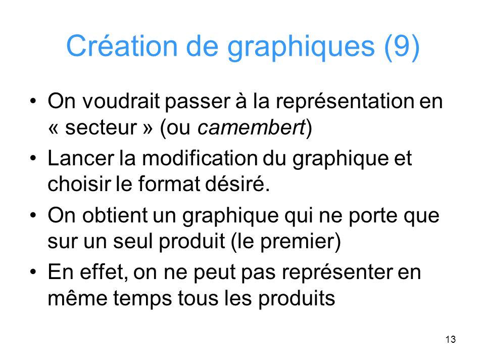 Création de graphiques (9)