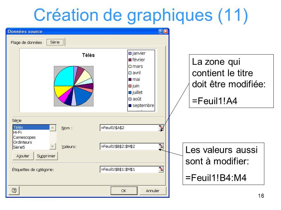 Création de graphiques (11)