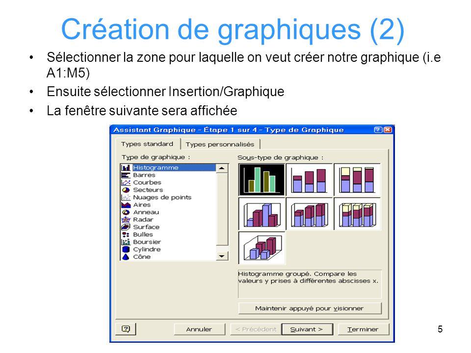 Création de graphiques (2)