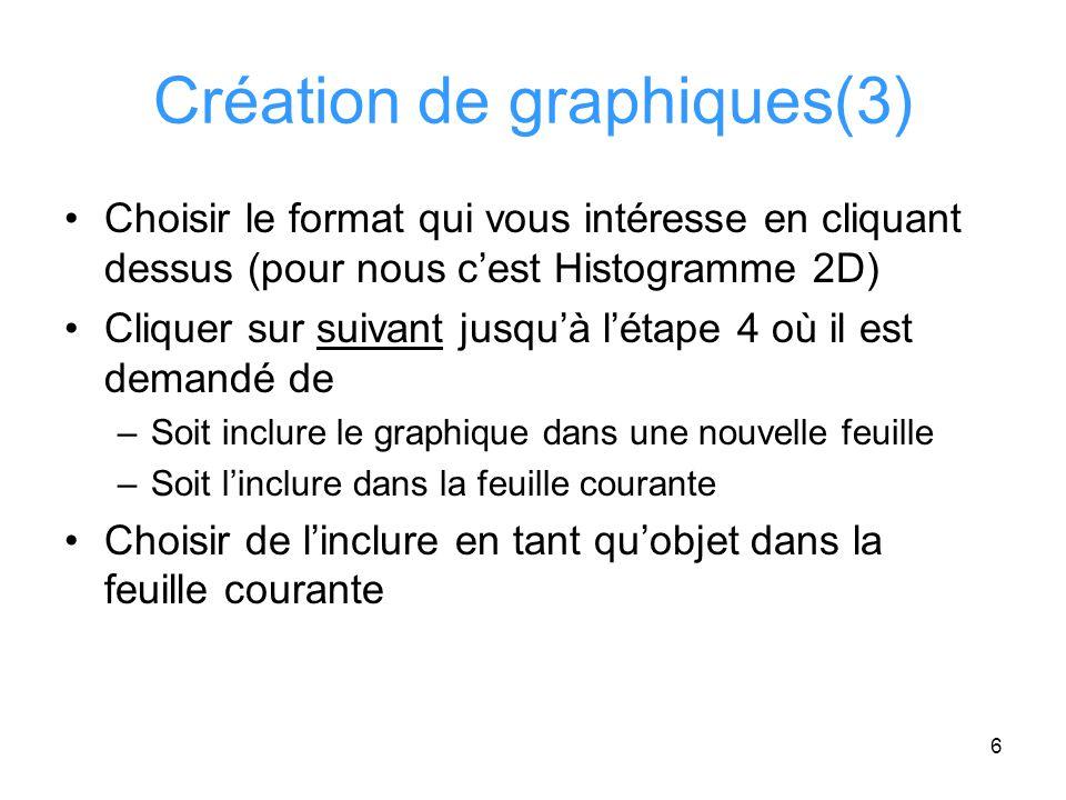 Création de graphiques(3)