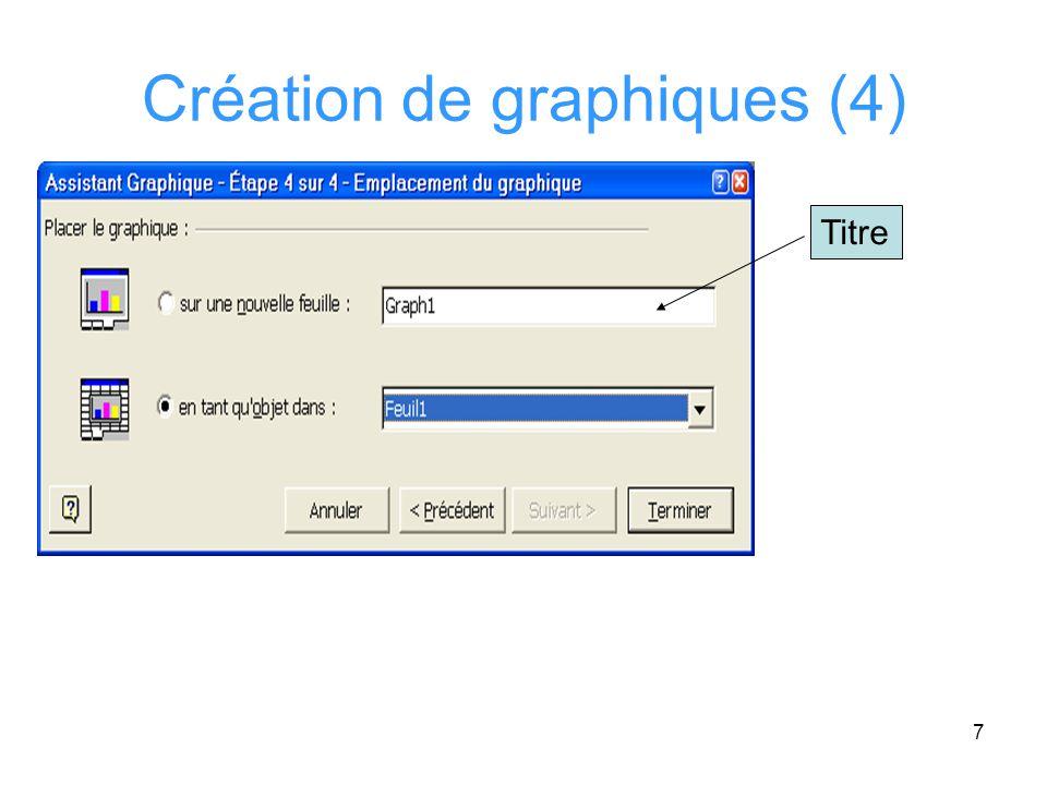 Création de graphiques (4)