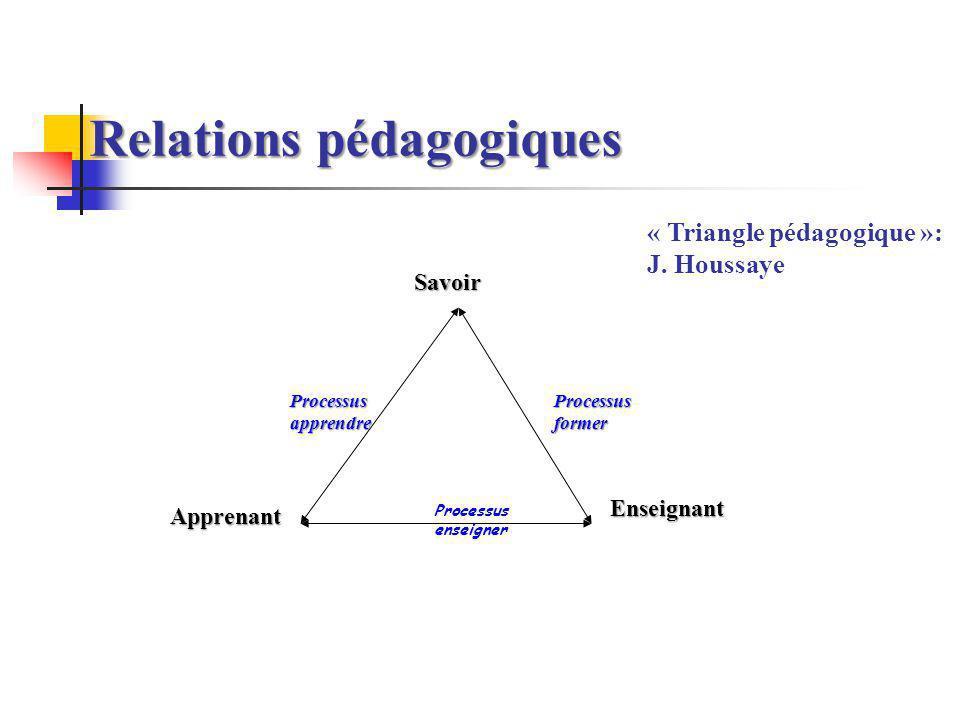 Relations pédagogiques