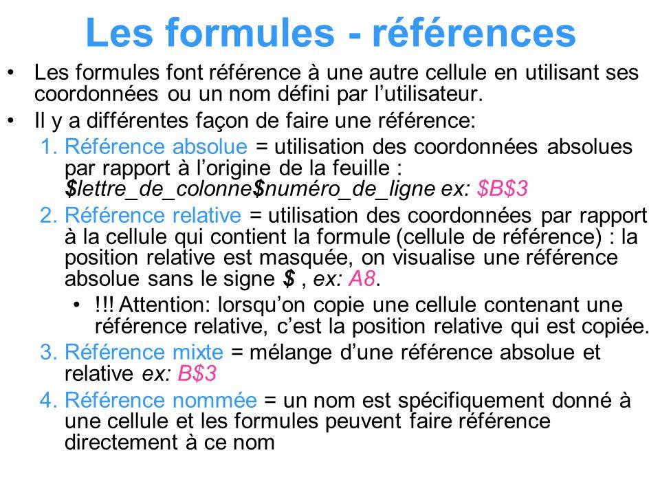 Les formules - références