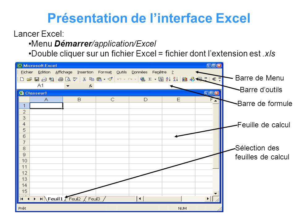 Présentation de l'interface Excel