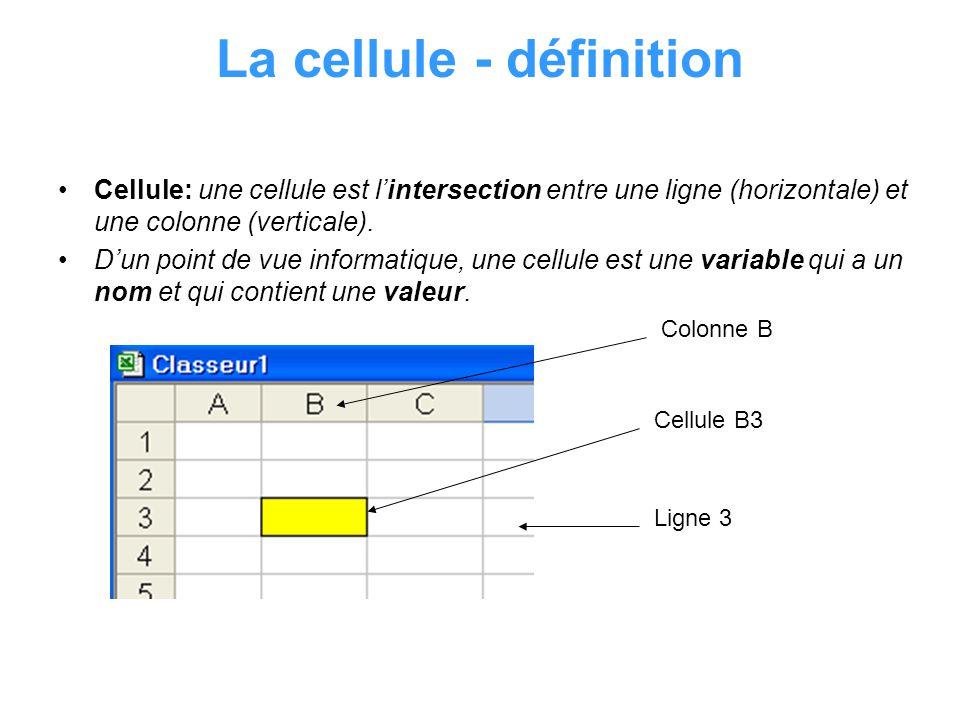 La cellule - définition