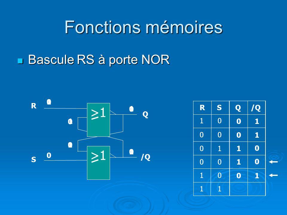 Fonctions mémoires Bascule RS à porte NOR >1 >1 1 R 1 R S Q /Q Q