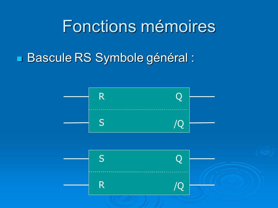 Fonctions mémoires Bascule RS Symbole général : R Q S /Q S Q R /Q