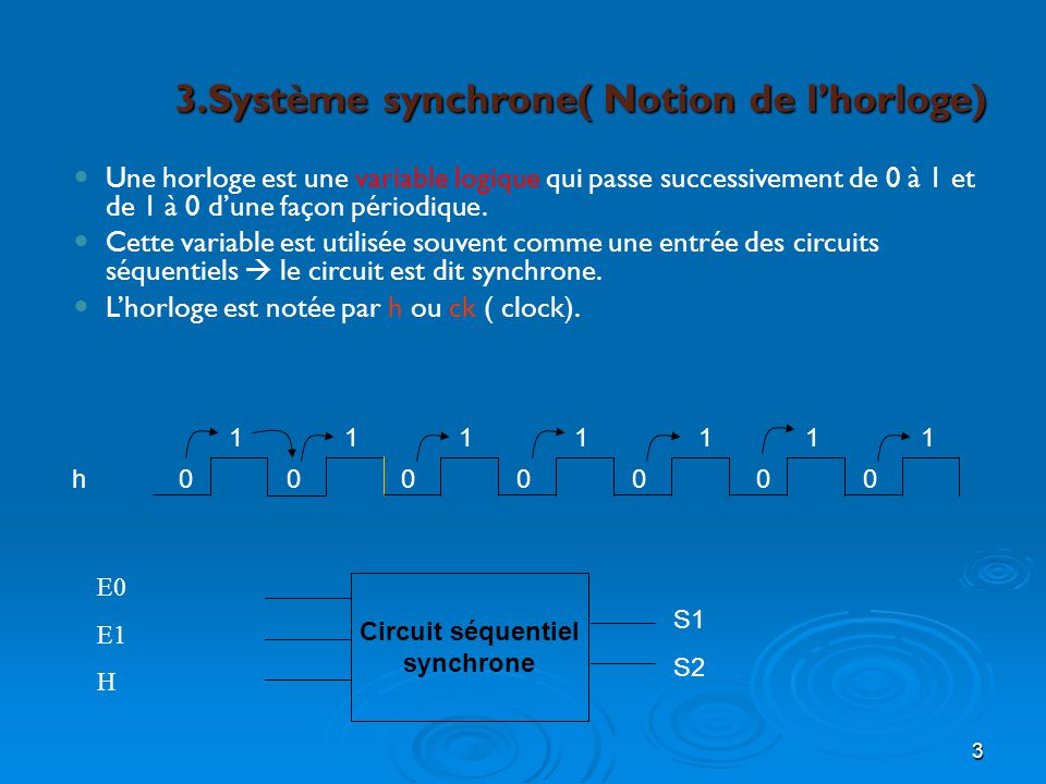 3.Système synchrone( Notion de l'horloge)