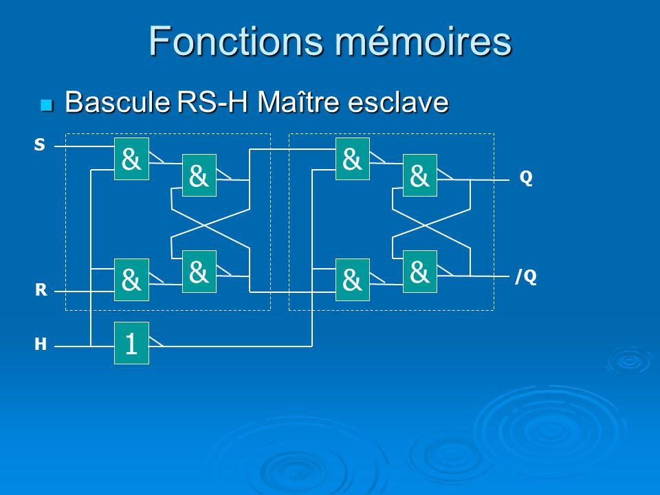 Fonctions mémoires Bascule RS-H Maître esclave & & & & & & & & 1 S Q