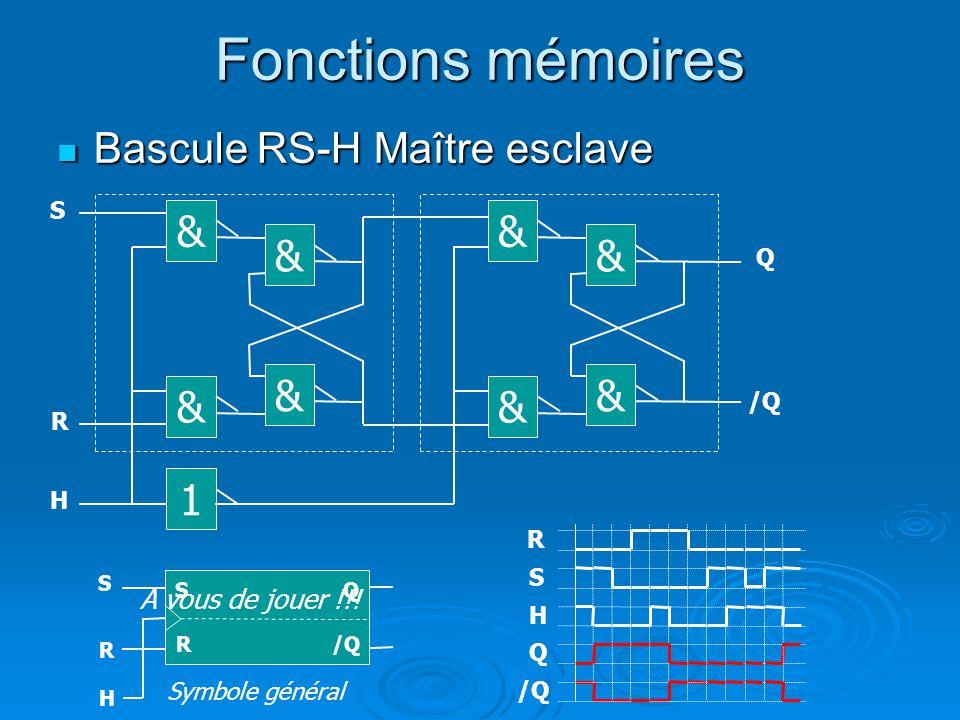 Fonctions mémoires Bascule RS-H Maître esclave & & & & & & & & 1