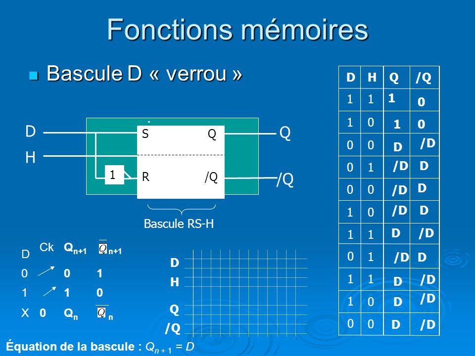 Fonctions mémoires Bascule D « verrou » D Q H /Q D H Q /Q 1 1 1 : 1 1