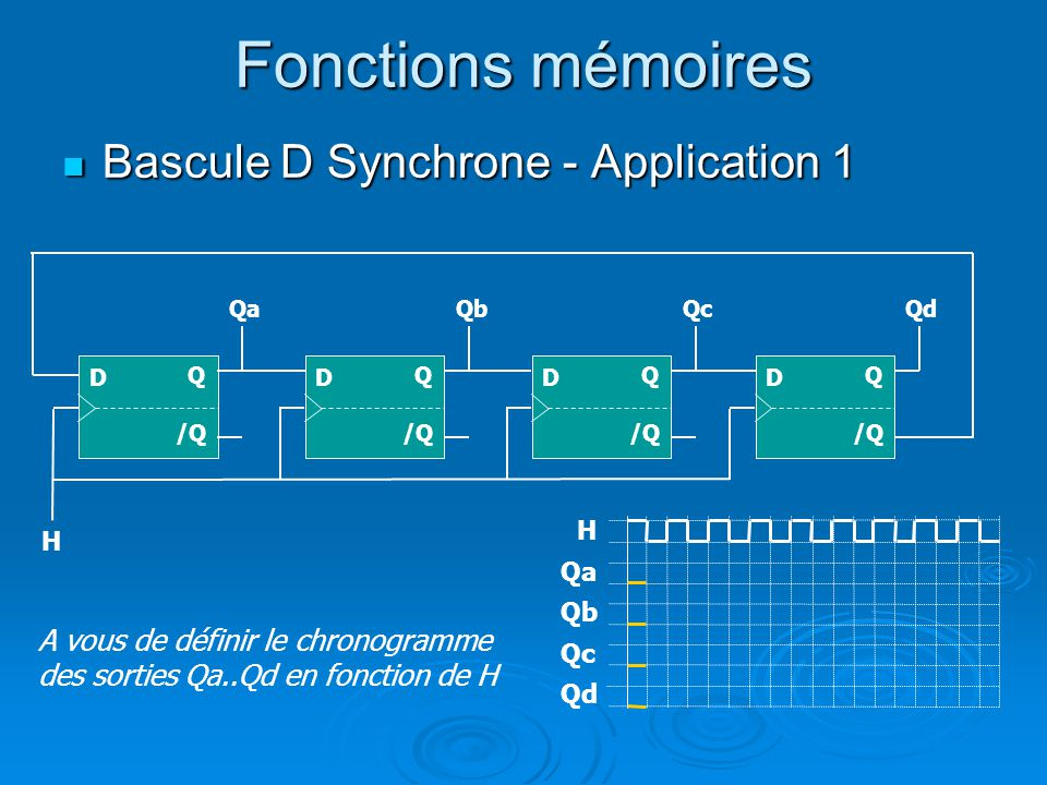 Fonctions mémoires Bascule D Synchrone - Application 1