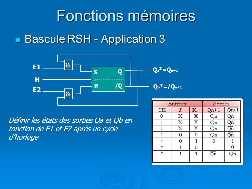 Fonctions mémoires Bascule RSH - Application 3