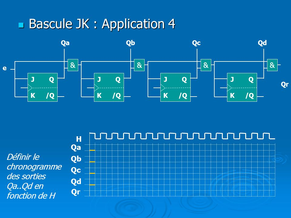 Bascule JK : Application 4