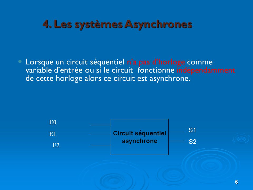 4. Les systèmes Asynchrones
