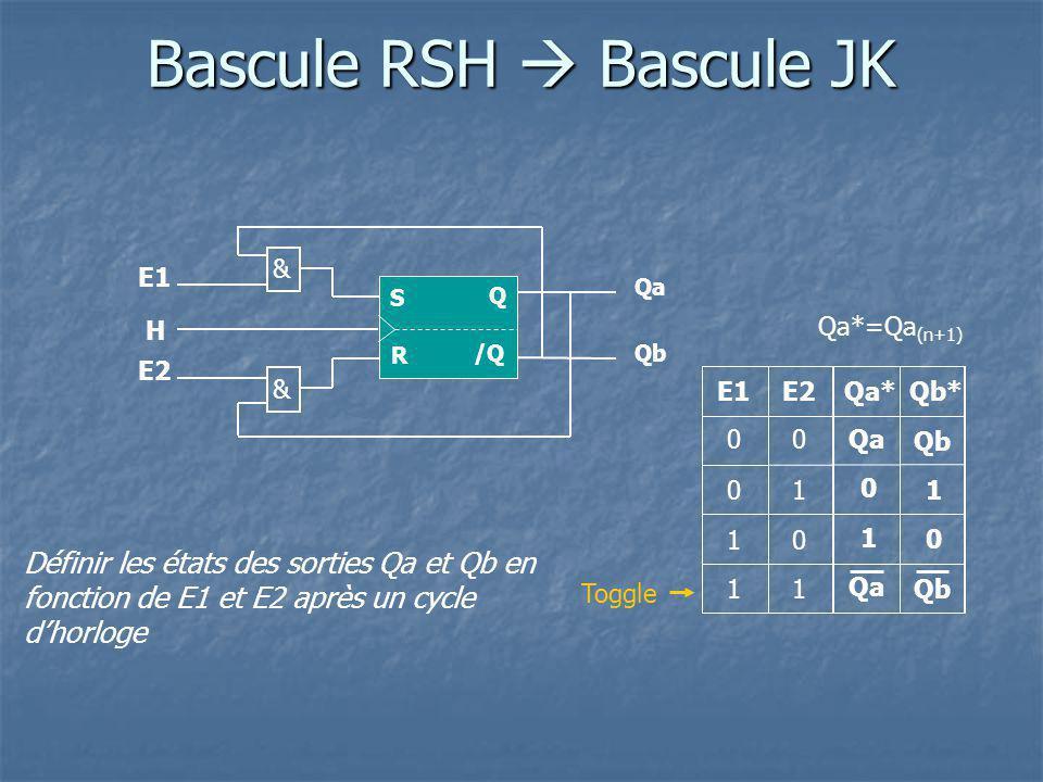 Bascule RSH  Bascule JK