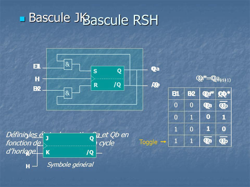Bascule RSH Bascule JK. & E1. J. Q. Qa. S. Q. H. H. Qa*=Qa(n+1) Q*=Q(n+1) R. /Q. /Q. Qb.