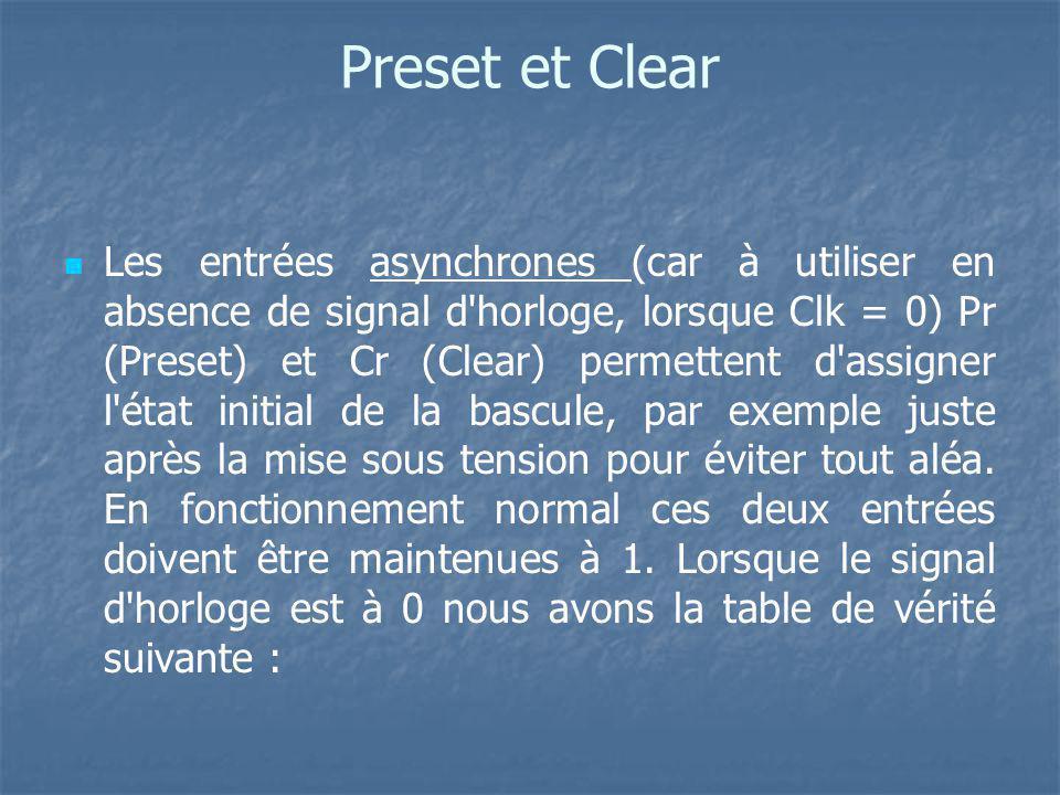 Preset et Clear